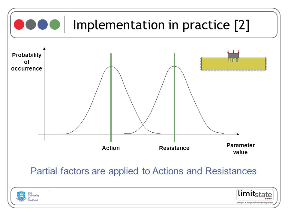 Implementation in practice [2]